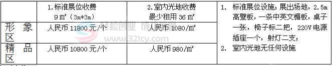 杭州第六届创业项目投资暨特许连锁加盟展览会